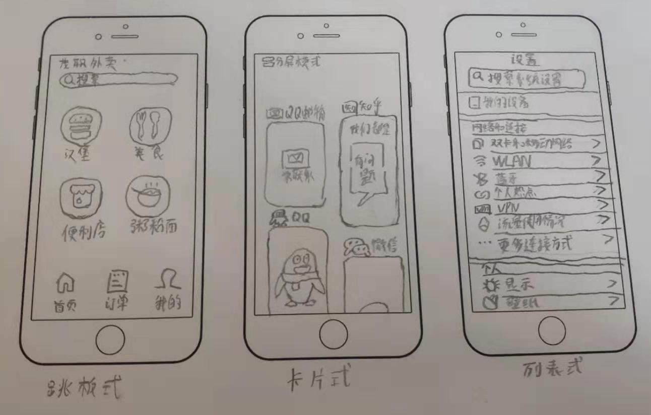 UI设计图