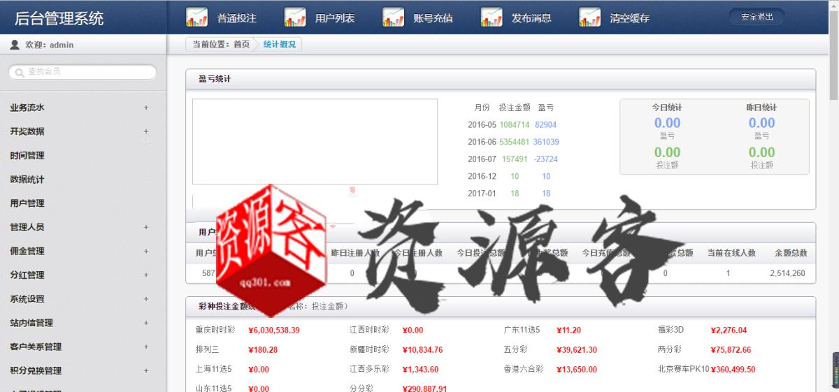 重庆娱乐SSC全套完整版源码程序运营版 去除后门+完美KJ器+WAP手机版-资源客
