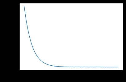 摄�度转��度模型�失统计