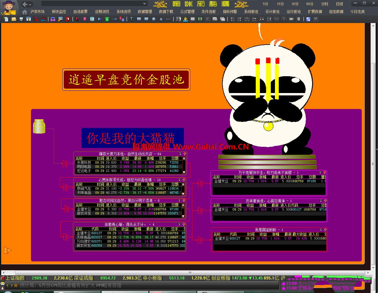 大智慧熊猫烧香股票池