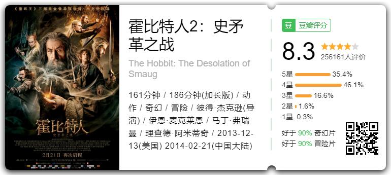 霍比特人2:史矛革之战.png