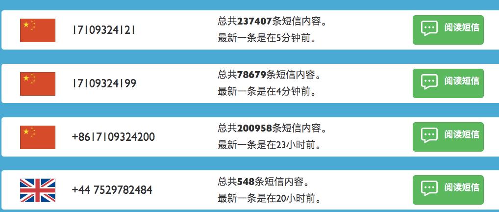 云短信提供多个国家的手机号码
