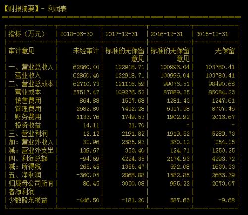 利润表2.png