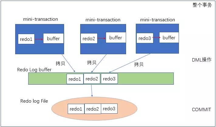 mini-transaction2