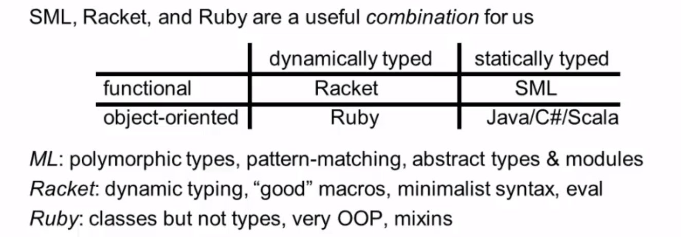 编程语言表格.png