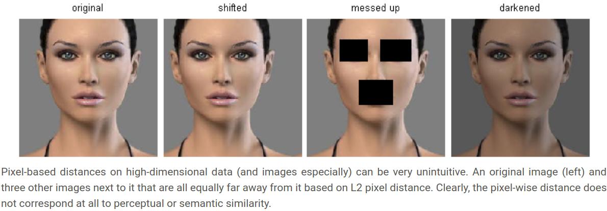 pixel-wise info