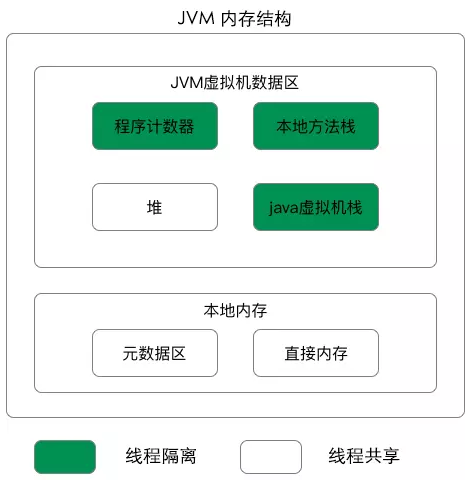 JVM_01.png