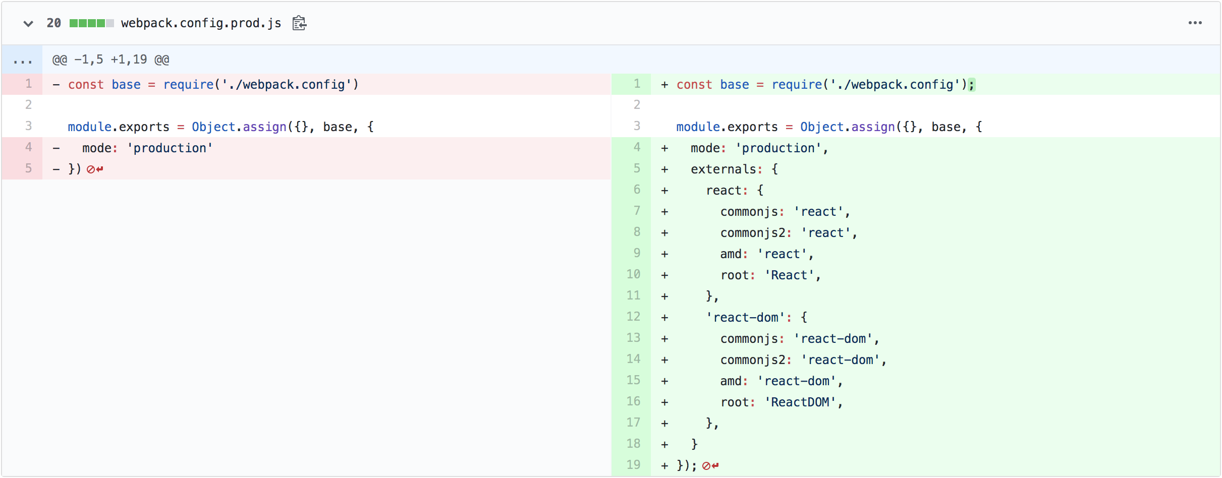webpack 新增 externals 配置
