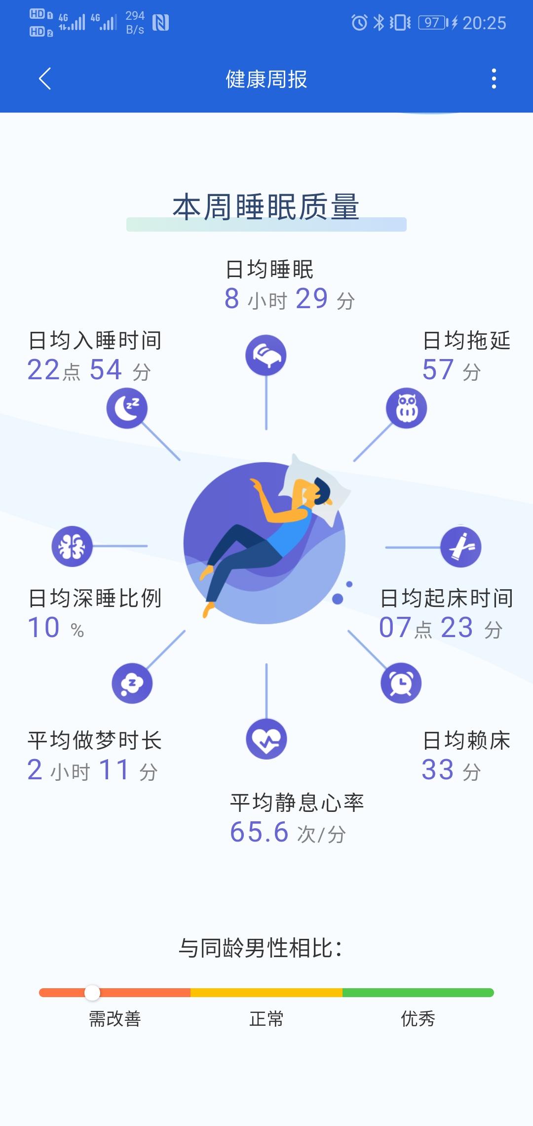 Screenshot_20191124_202518_com.xiaomi.hm.health.jpg