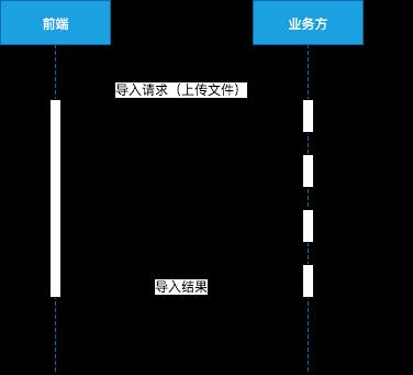 导入文件应用架构演进1.png