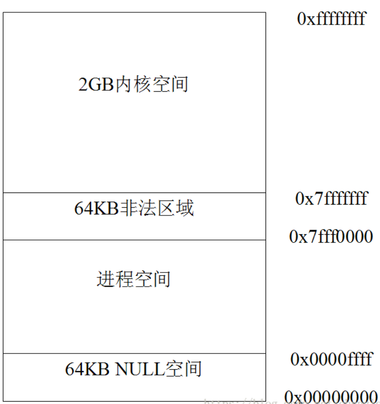 QQ截图20191207110557.png