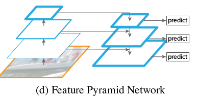 feature_pyramid_network.png
