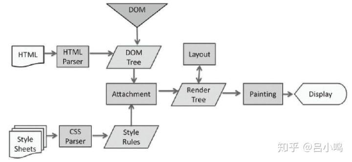 2_渲染流程.jpg