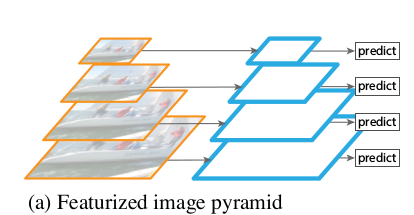 Featurized image pyramid.png