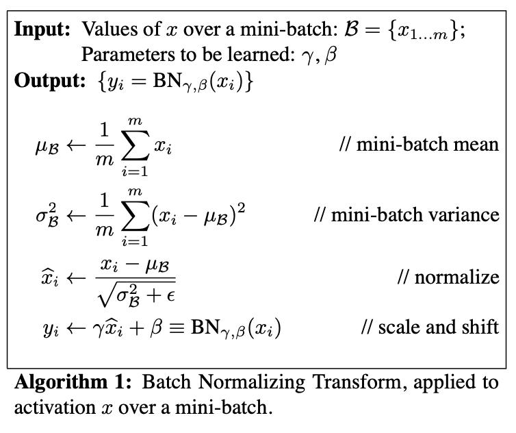 BN操作(从论文中截图)