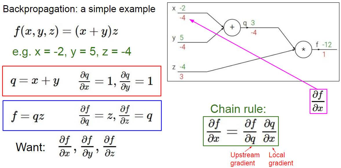 chain-rule.jpg
