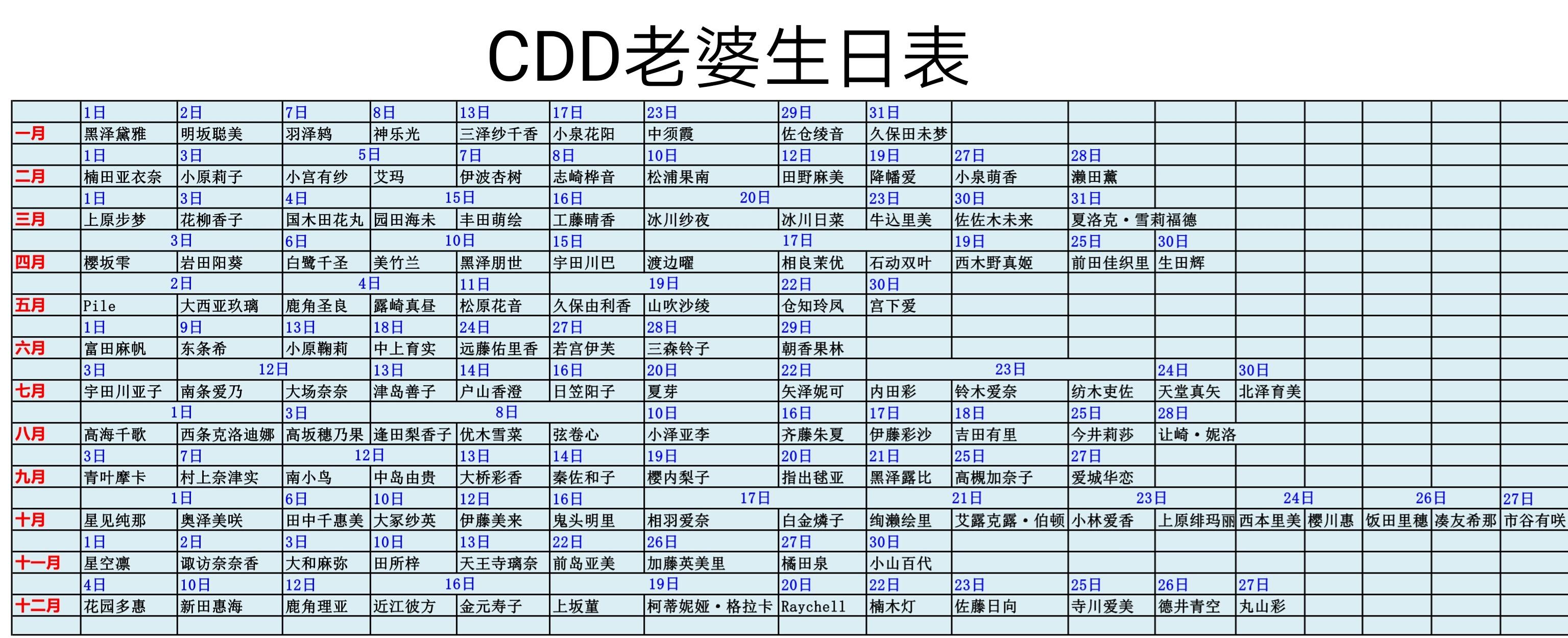 CDD老婆生日表