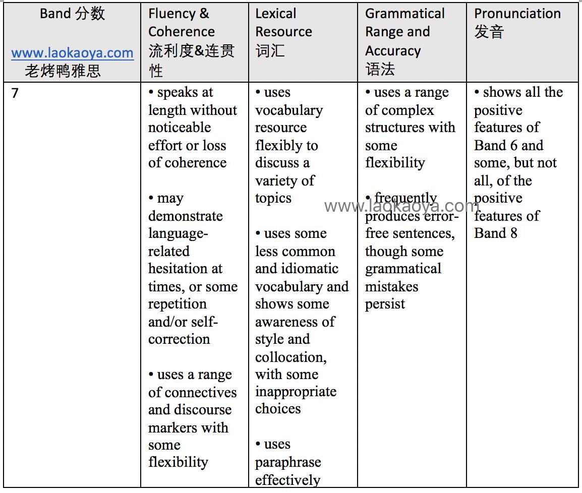 雅思口语7分评分标准