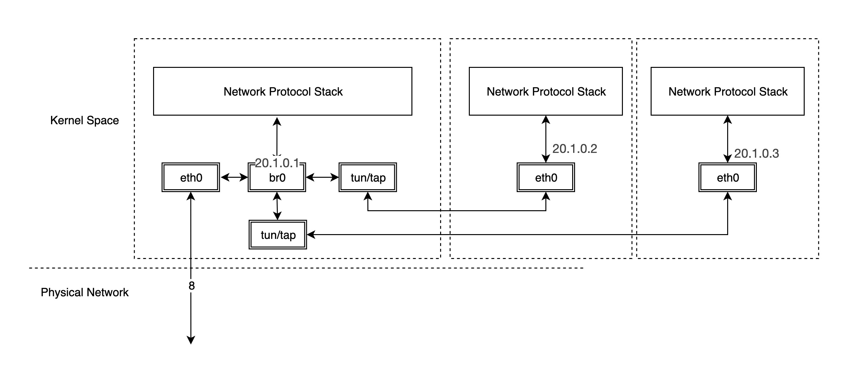 network-device-vm.jpg