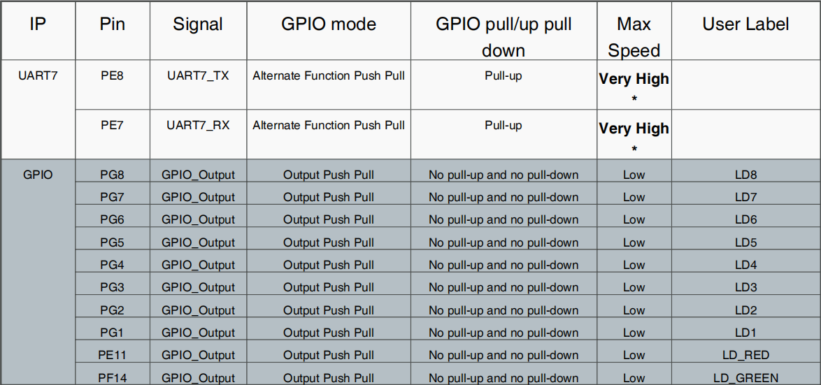 GPIO for RM03.png