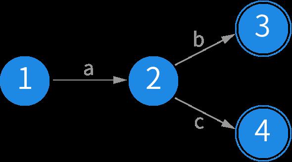 (ab|ac)状态图