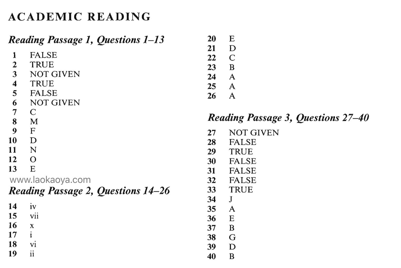 剑桥雅思真题7阅读答案 3