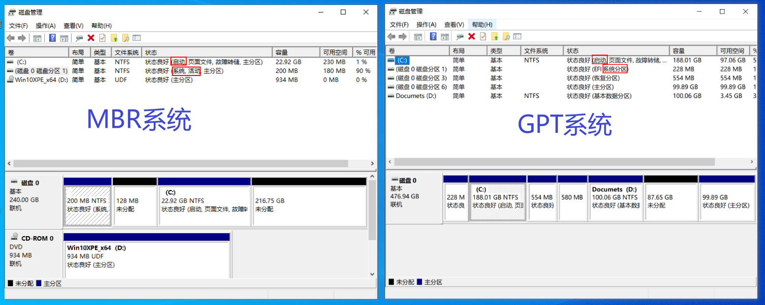 bootable-system-flags