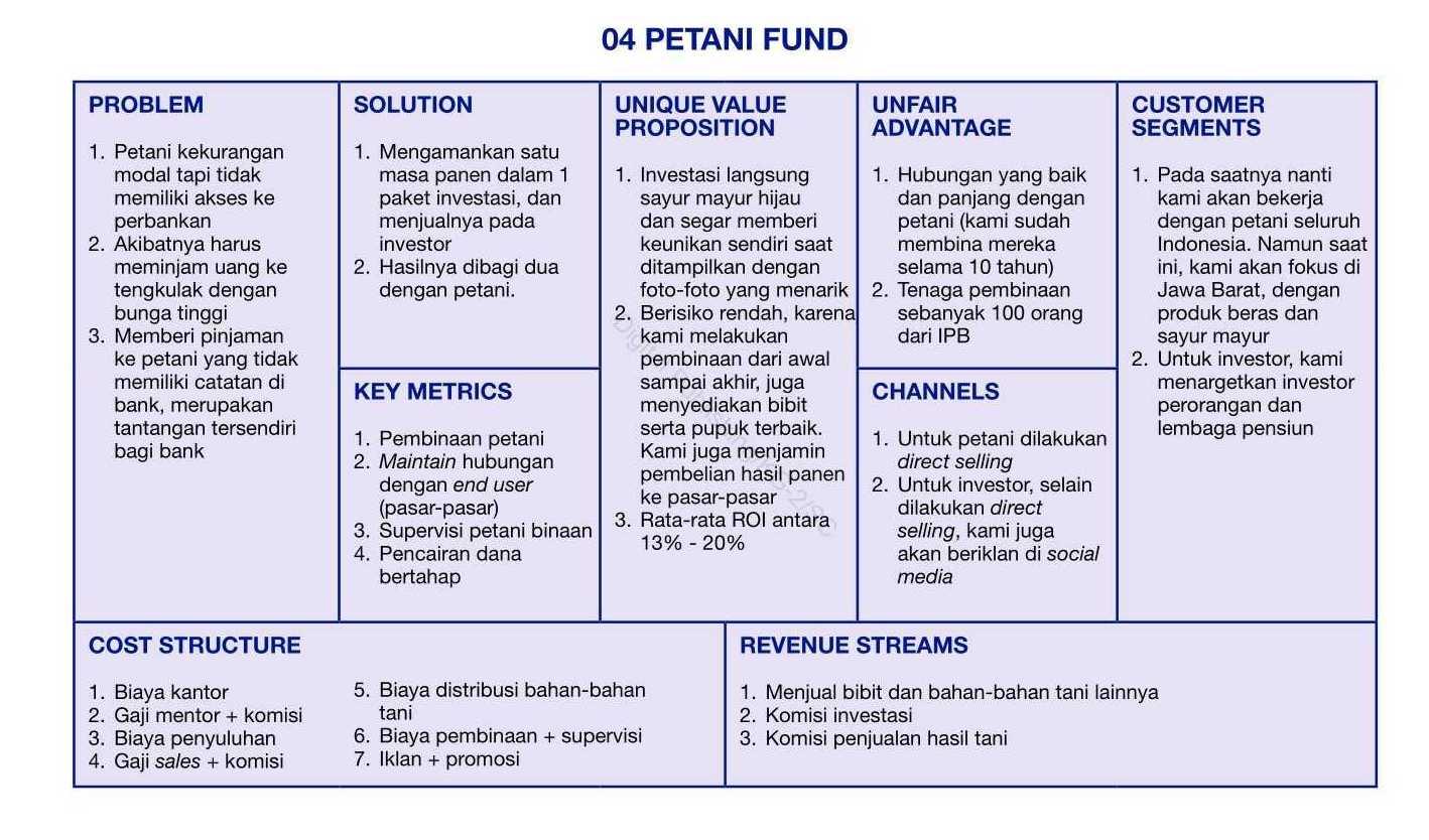 petani fund startup bisnis canvas