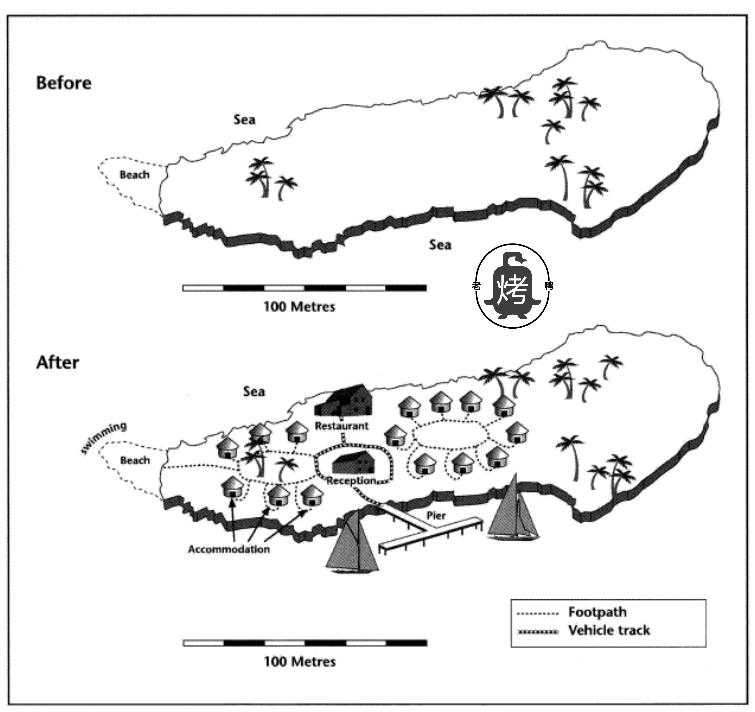 岛屿旅游设施-雅思写作地图题map-雅思小作文范文