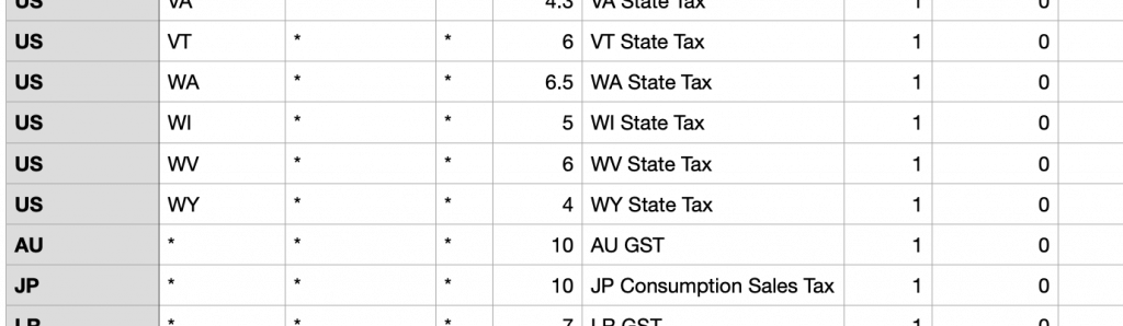 2020年Woocommerce全球税率模板
