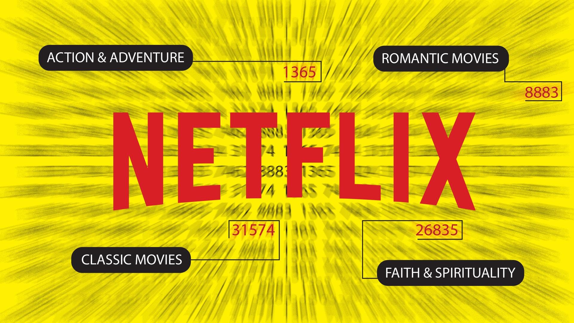 Netflix 奈飞全球定价