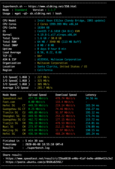 CloudCone VPS 测试图