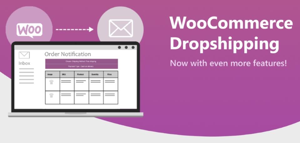 wordpress中woocommerce做dropshipping全球税率模板