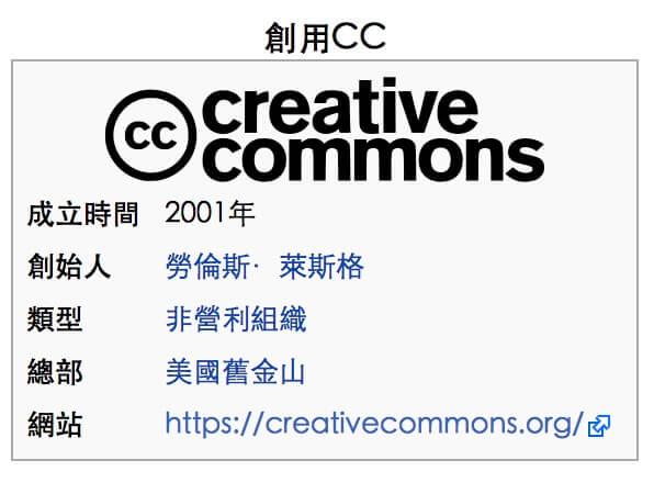 CC0协议无版权音乐、图片、视频
