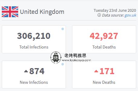6月23日英国疫情数据