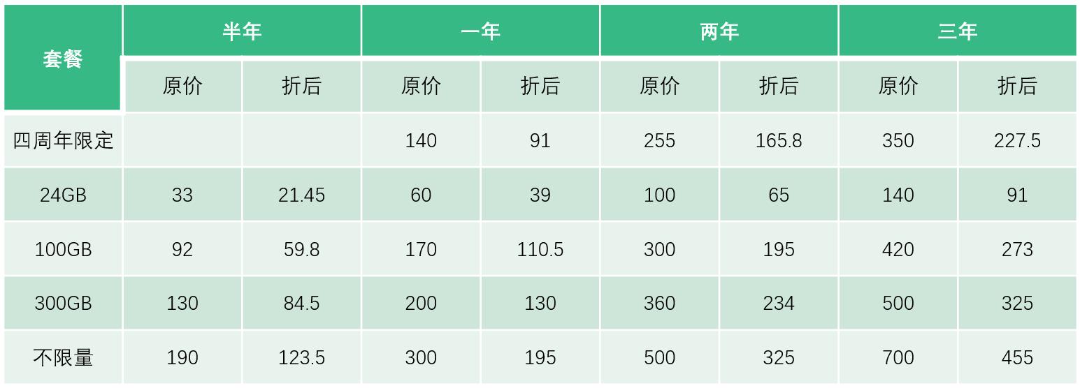 价格对照表.png