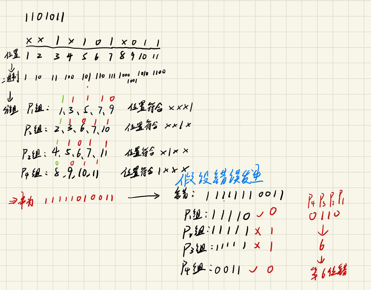 汉明码例子.png