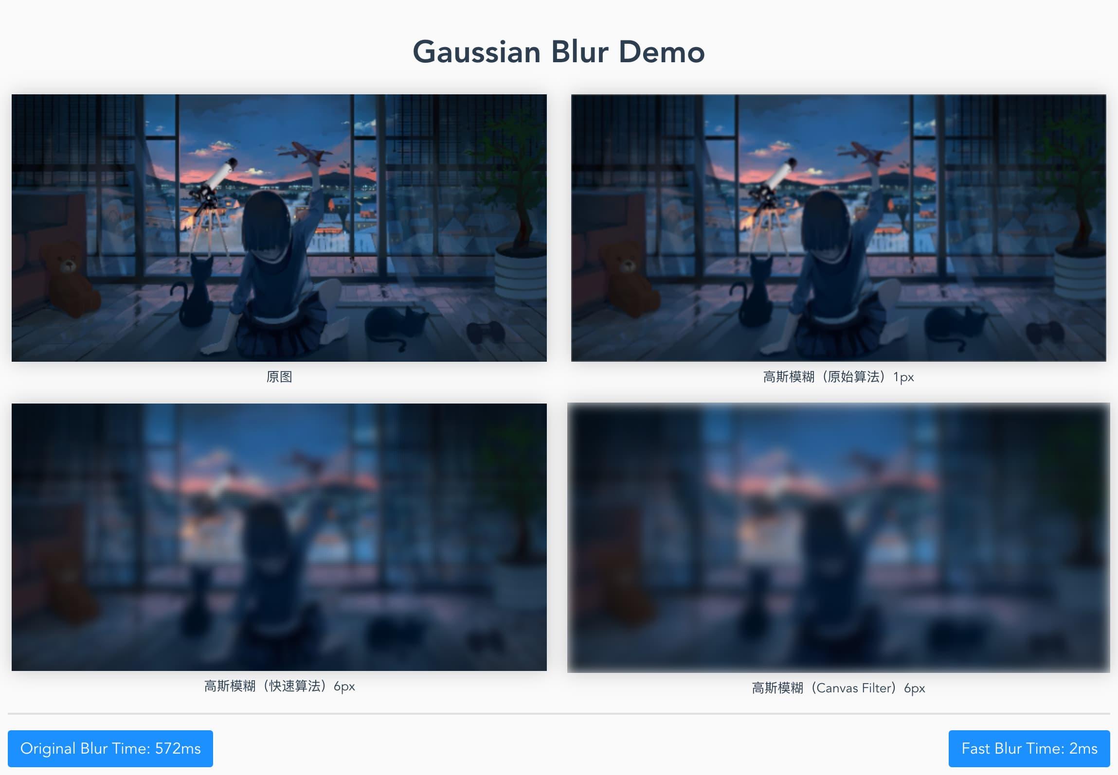 Gaussian Blur Demo