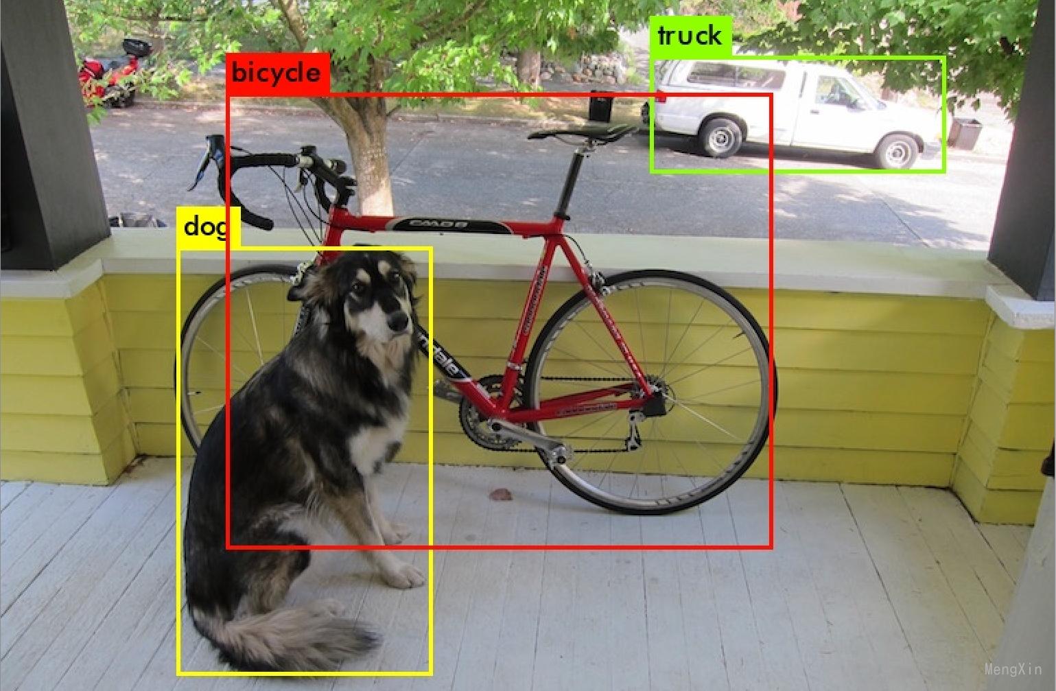 全网最详细Yolov3训练Caltech Pedestrain数据集并绘制fppi miss rate图