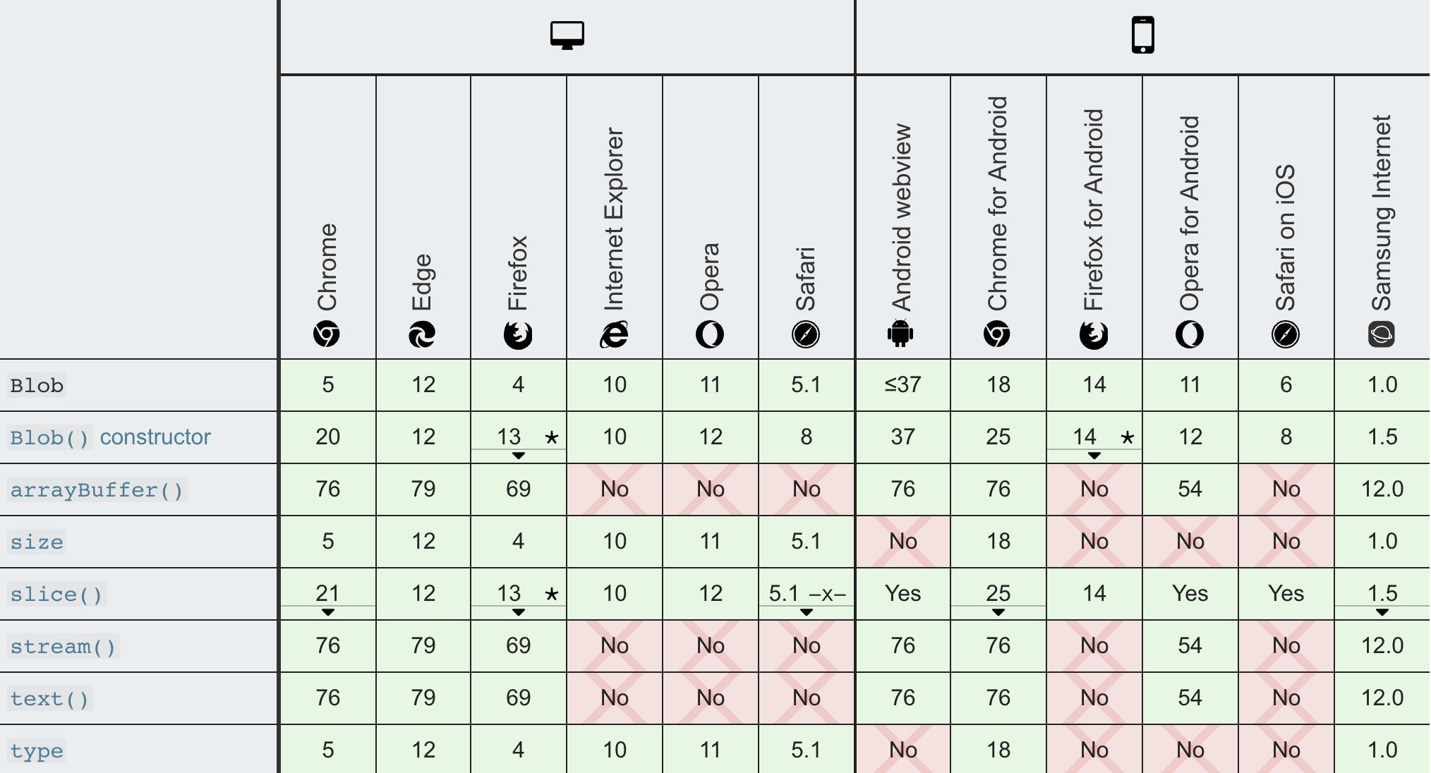 浏览器兼容性图