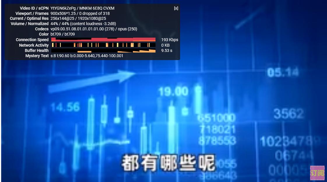鞍山联通拉三毛测试(不严谨)-图2