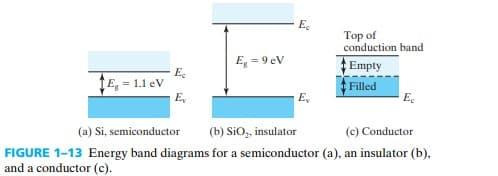 半导体器件 figure1-13.jpg