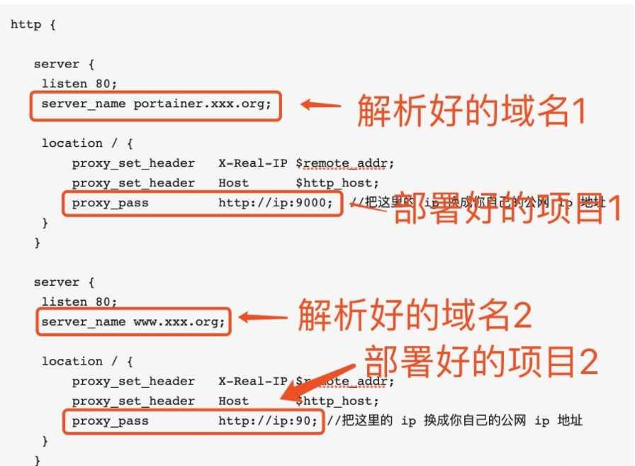 同一个ip同一个80端口如何部署多个web系统?