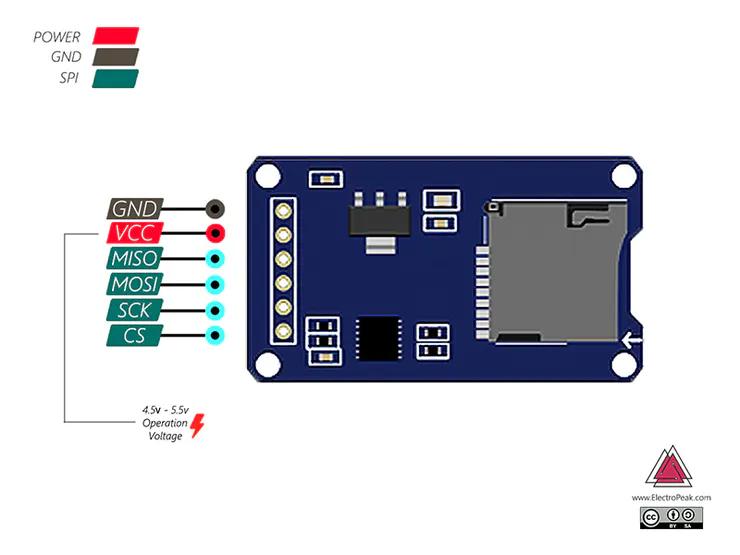 ds3231-sd-module-pinout_palMCsePit