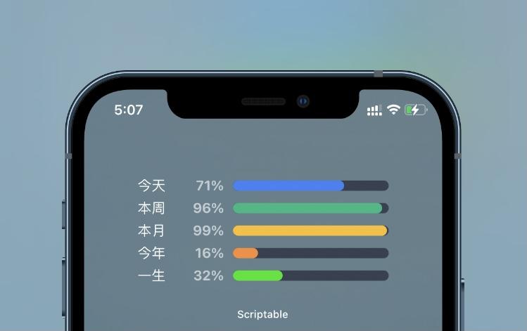 iOS14桌面组件神器(Scriptable)· ONE-Progress.js