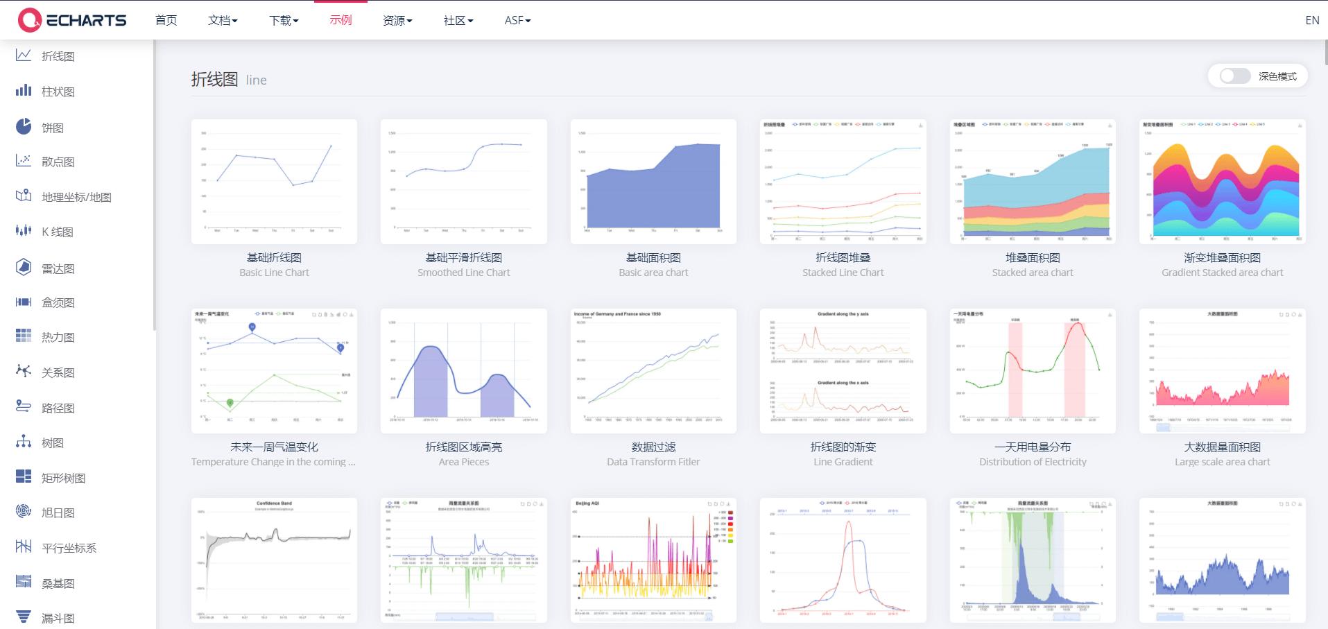 echarts示例