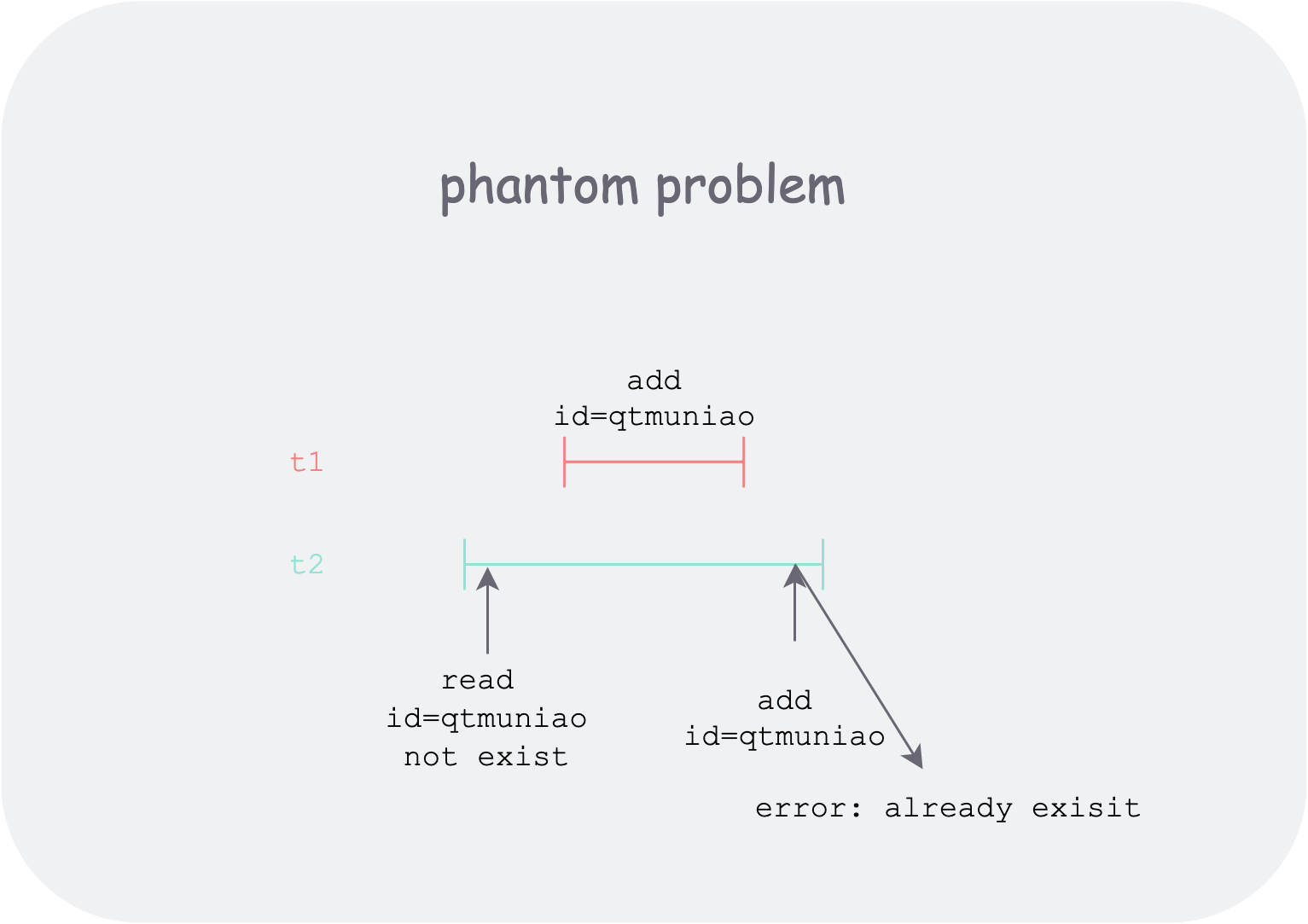 phantom-problem.png