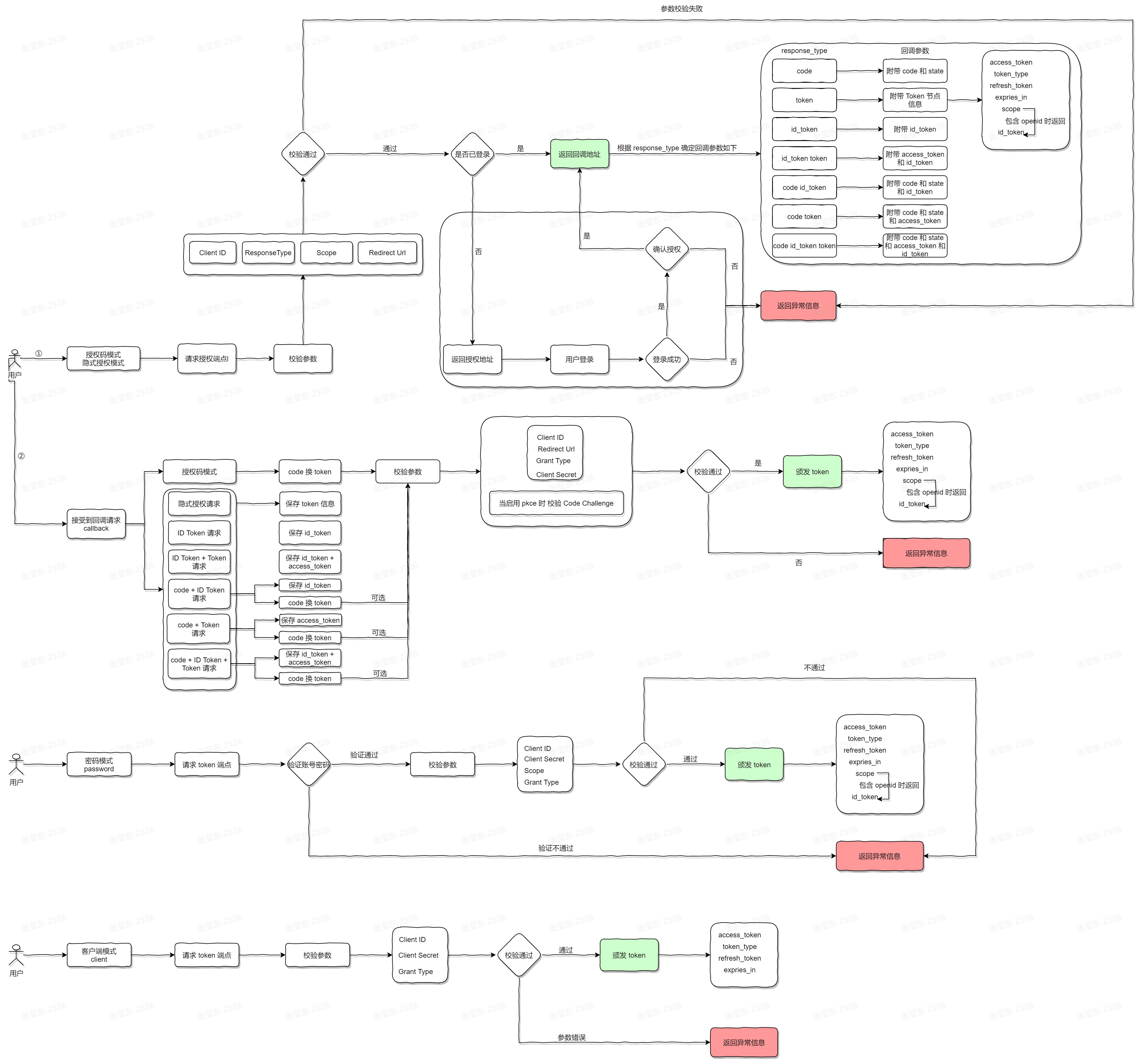 jap-ids 流程图.jpg