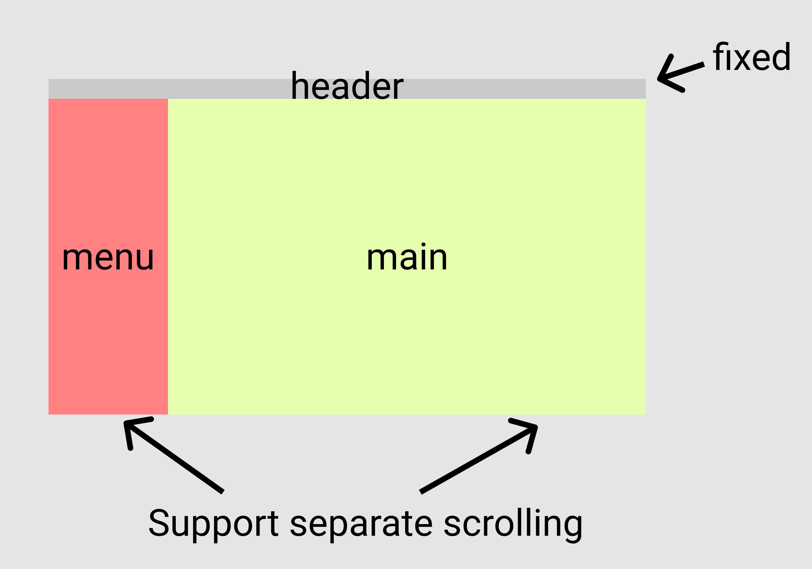 basic dashboard layout