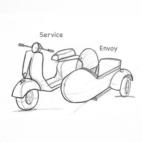 Envoy 的 Sidecar 模式